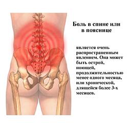Классификация болей